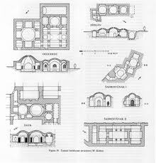 House Structure Parts Names by