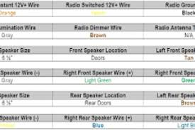 1996 chrysler cirrus radio wiring diagram