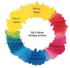 artists color wheels