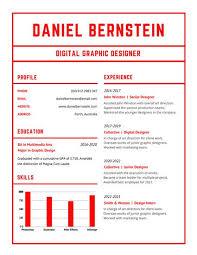 bartender resume template australia maps geraldton on images minimalist resume templates canva