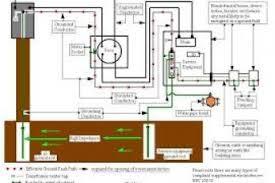 wiring a garage diagram wiring diagram