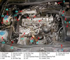 vw golf mk5 engine diagram volks wagen wiring diagram for cars