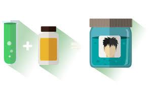 Cosmetic Science Schools Home Scs
