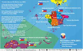 Agrarian Skies Map Basilan History
