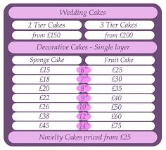 assured catering prices for our speciality designer cakes