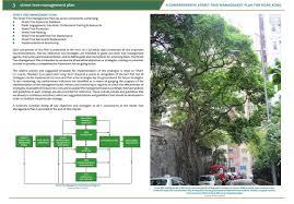 Define Tree Urbis Limited Planning Urban Design Landscape Golf