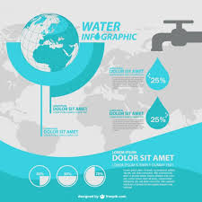 tap water vectors photos and psd files free download