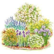 no fuss garden plans garden planning gardens and yards