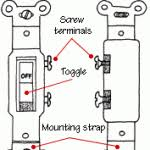 standard light switch wiring