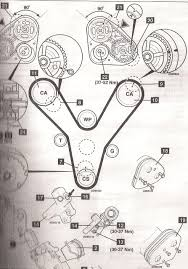 need a timing belt diagram with timing marks for kia carni