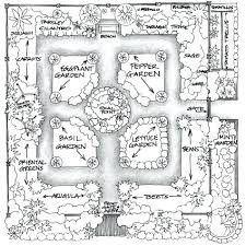 Potager Garden Layout Plans Potager Garden Plans Planning A Vegetable Garden Things To