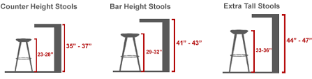 what height bar stool for 36 counter barstooldirect com ultimate source for all bar stools