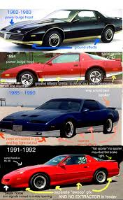 camaro pictures by year how to identify camaros and firebirds by year third