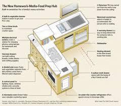 22 best floor plans images on pinterest craftsman style façades