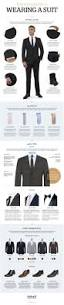 a visual guide to what to wear to an interview for the top hiring