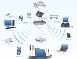 images of wireless router wiring diagram wire diagram images