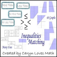 graphing linear inequalities matching activity interactive