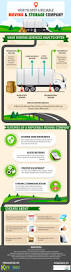 choose reliable moving company in bronx infographic