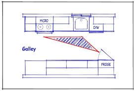 kitchen layout ideas galley galley kitchen layout best 25 galley kitchen layouts ideas on