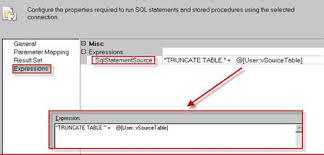 Delete From Table Sql Difference Between Delete And Truncate In Sql Delete Vs Truncate