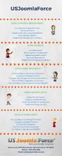 77 best joomla images on pinterest web development social