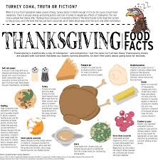 thanksgiving nutrition better than you might think thanksgiving