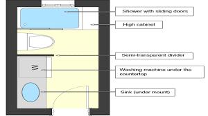 Sink Floor Plan Best 20 Toilet Decoration Ideas On Pinterest Toilet Room
