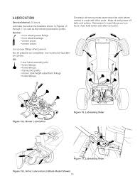 page 19 of craftsman lawn mower 107 27768 user guide