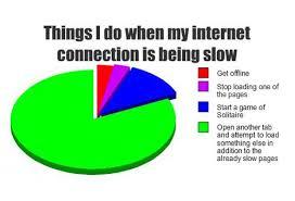 Internet Speed Meme - meme archives imagine growth strategy