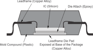 view layout alloy opa454 データシート 高電圧 100v 大電流 50ma オペアンプ g 1