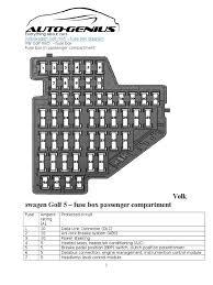 vw golf 5 fuse box diagram vw wiring diagrams instruction