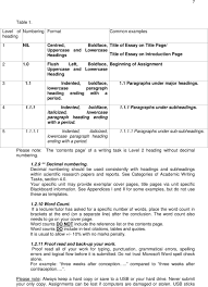 Resume Examples Nursing Thesis Titles Examples Use Of An Appendix     Appendix Table