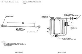 dual alternator wiring for 24v hmmwvs