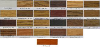 decorating java gel stain reviews zar stain provincial stain