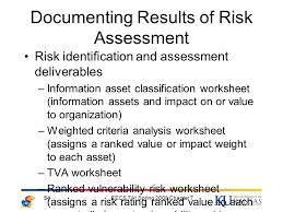 risk management identifying and assessing risk ppt video online
