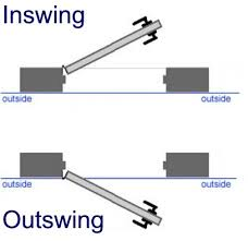 Security Hinges For Exterior Doors Inswing Or Outswing Doors Homebuilding