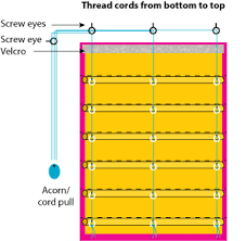 Roman Blind Measurement Calculator How To Make A Roman Blind Shade U2013 Ooobop
