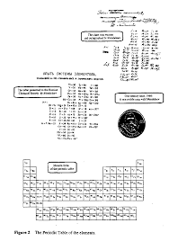 the development of the modern periodic table concept of chemical periodicity from mendeleev table