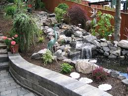 Best Water Features FountainPondWaterfall  Water Garden - Backyard waterfall design