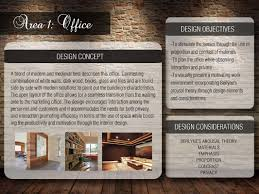 Interior Design Terms by Thesis 2015 Priscilla Cheung