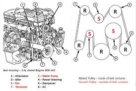 dodge cummins alternator serpentine belt and tensioner replacement