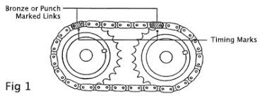 hyundai accent timing belt tech tip hyundai timing belt and chain replacement on 1996
