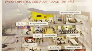 5 types of offices for startups founder u0027s guide