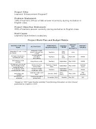 11 sample project workplan and budget matrix