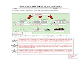 5th Grade Activity Worksheets 3 Branches Of Government Worksheets Worksheets Reviewrevitol