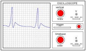 basic oscilloscope operation ac electric circuits worksheets