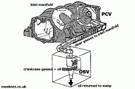 uk bmw 325ti wiring diagrams bmw schematics and wiring diagrams