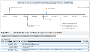 timeline template open office excel project timeline template