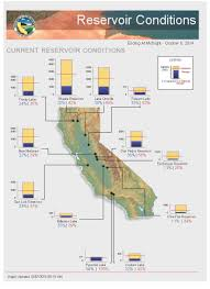 California Wildfire Database by September 2014 Drought And Impact Summary