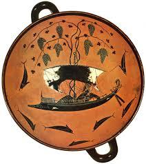 Ancient Greek Vase Painting Greek Vase Painting Flashcards By Proprofs